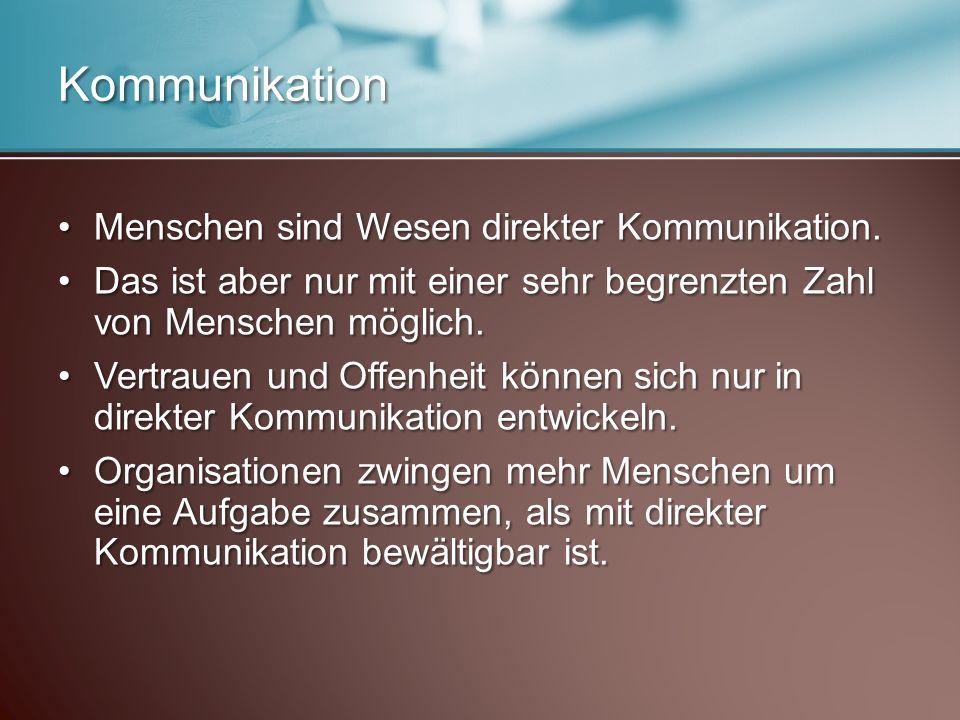 Kommunikation Menschen sind Wesen direkter Kommunikation.Menschen sind Wesen direkter Kommunikation.