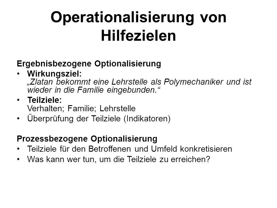 Operationalisierung von Hilfezielen Ergebnisbezogene Optionalisierung Wirkungsziel: Zlatan bekommt eine Lehrstelle als Polymechaniker und ist wieder in die Familie eingebunden.