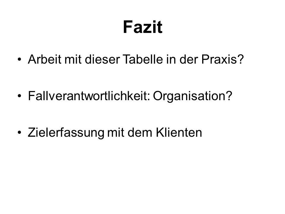 Fazit Arbeit mit dieser Tabelle in der Praxis.Fallverantwortlichkeit: Organisation.