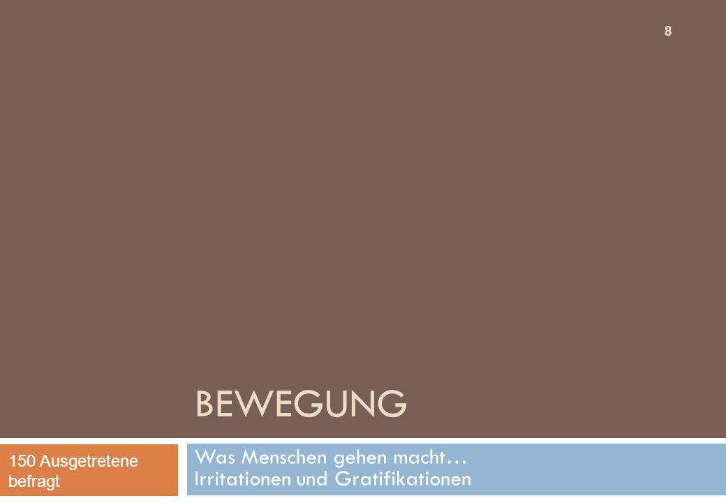 Glaube und Vernunft 49 Glaube ohne Vernunft (Fundamentalisten) Glaube und Vernunft Vernunft ohne Glaube (Relativisten) Wien6%87%7% Linz29%57%14% Graz-Seckau15%73%12% Salzburg22%67%11% St.