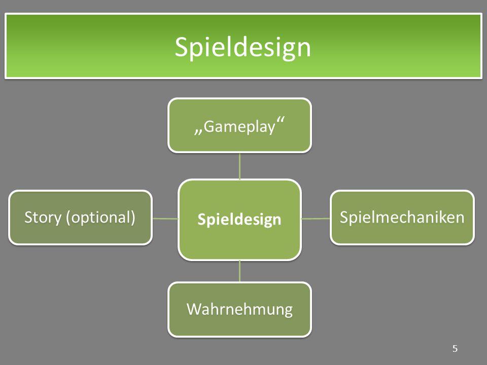 Gameplay Spieler Spielumgebung Interaktion des Spielers mit der Spielwelt Spielwelt (z.B.