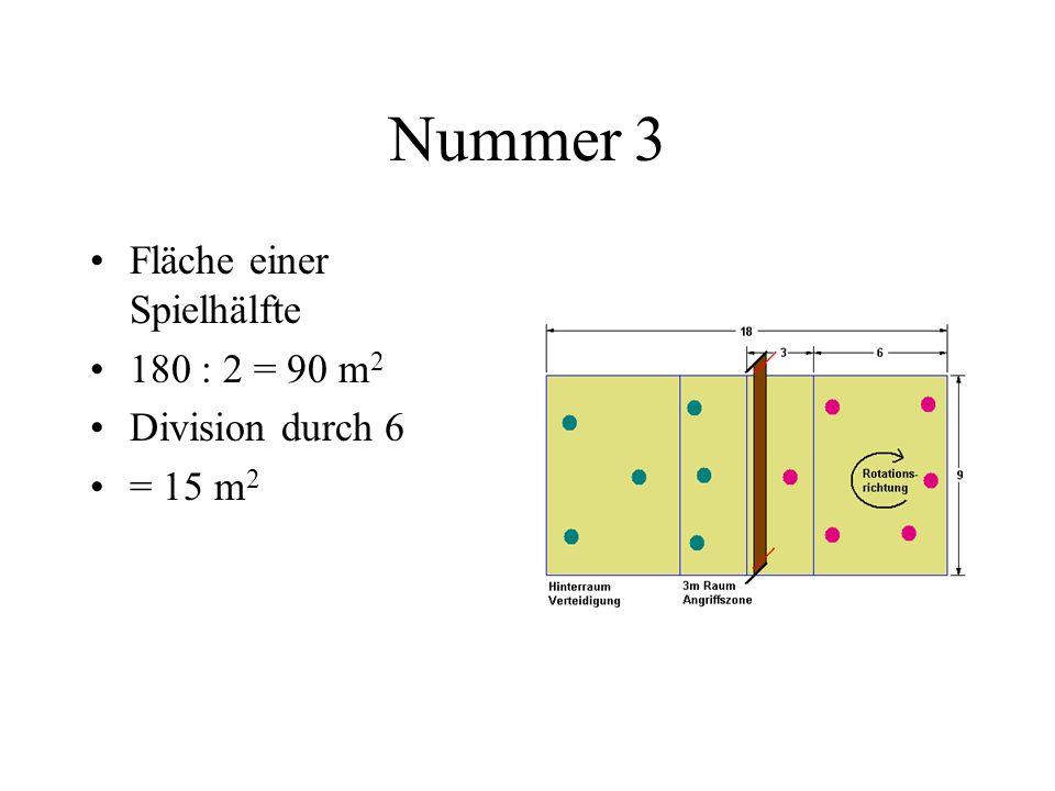Nummer 4 Fläche des grossen Feldes berechnen 22 · 14 = 308 m 2 Fläche des Spielfeldes 18 · 10 = 180 m 2 Differenz berechnen 308– 180= 128m 2