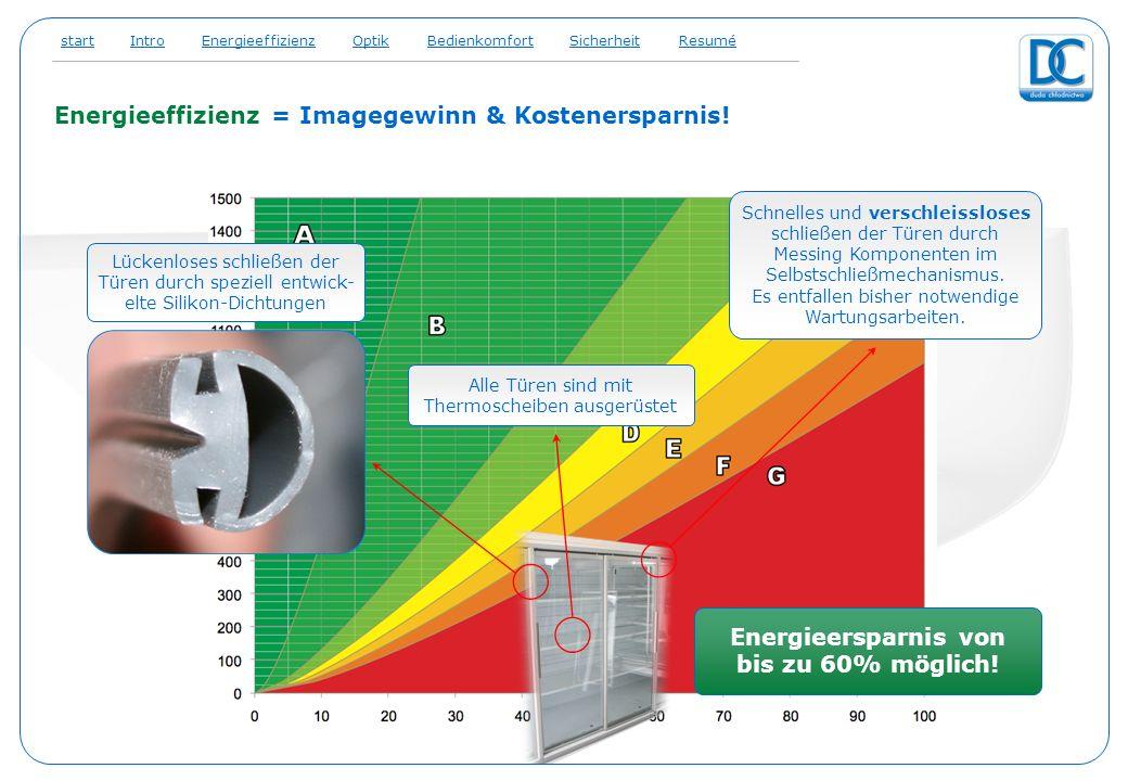 Energieeffizienz = Imagegewinn & Kostenersparnis! energie Lückenloses schließen der Türen durch speziell entwick- elte Silikon-Dichtungen Schnelles un