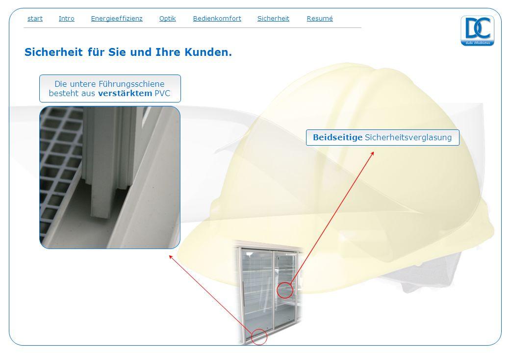 Sicherheit für Sie und Ihre Kunden. sicherheit Beidseitige Sicherheitsverglasung Die untere Führungsschiene besteht aus verstärktem PVC startIntroEner