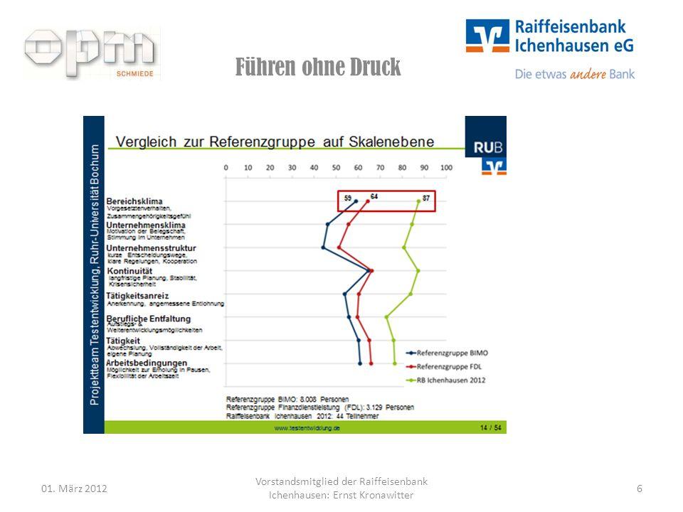 Führen ohne Druck 01. März 2012 Vorstandsmitglied der Raiffeisenbank Ichenhausen: Ernst Kronawitter 6