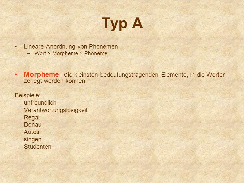 Typ A Lineare Anordnung von Phonemen –Wort > Morpheme > Phoneme Morpheme - d ie kleinsten bedeutungstragenden Elemente, in die Wörter zerlegt werden k