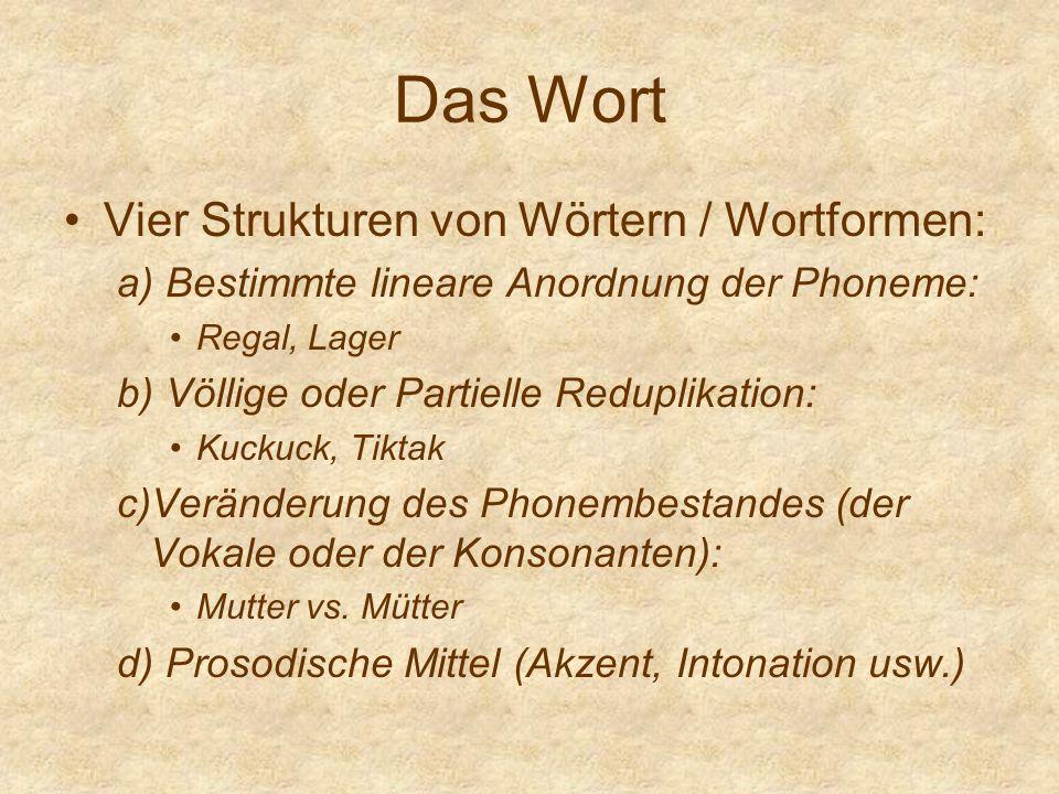 Das Wort Vier Strukturen von Wörtern / Wortformen: a) Bestimmte lineare Anordnung der Phoneme: Regal, Lager b) Völlige oder Partielle Reduplikation: K