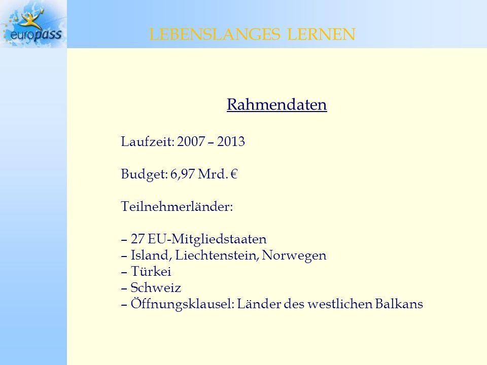 Rahmendaten Laufzeit: 2007 – 2013 Budget: 6,97 Mrd.