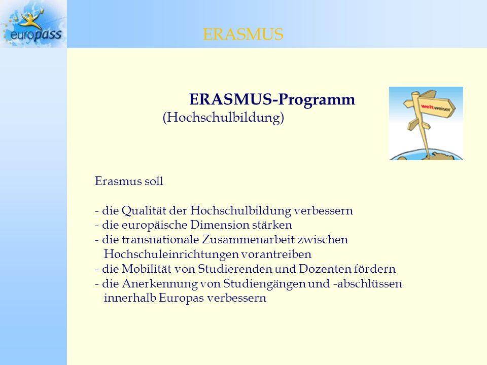 ERASMUS-Programm (Hochschulbildung) Erasmus soll - die Qualität der Hochschulbildung verbessern - die europäische Dimension stärken - die transnationale Zusammenarbeit zwischen Hochschuleinrichtungen vorantreiben - die Mobilität von Studierenden und Dozenten fördern - die Anerkennung von Studiengängen und -abschlüssen innerhalb Europas verbessern ERASMUS