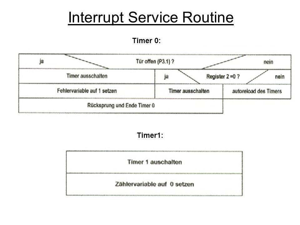 Interrupt Service Routine Timer 0: Timer1:
