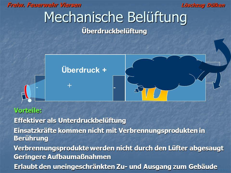 Freiw. Feuerwehr Viersen Löschzug Dülken Ch. Kutscheidt © 2002 Hydraulische Ventilation Injektorwirkung 0,5 m Nachteile: Hoher Wasserverbrauch Nur ger