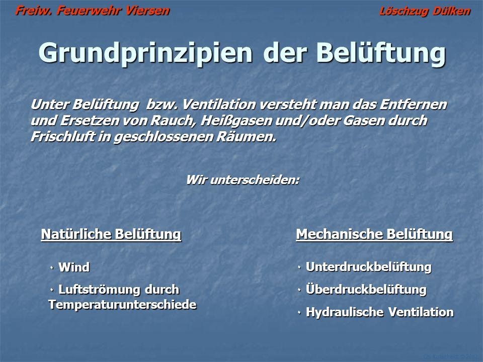 Überdruckbelüftung Vorgehensweisen zum erfolgreichen Einsatz von Belüftungsgeräten Ch. Kutscheidt © 2002 Freiw. Feuerwehr Viersen Löschzug Dülken