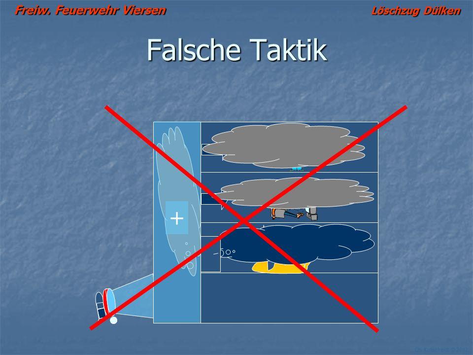 Freiw. Feuerwehr Viersen Löschzug Dülken Ch. Kutscheidt © 2002 Taktische Vorgehensweise + Kellerbrand RWA öffnen RWA schließen Abluftöffnung schaffen