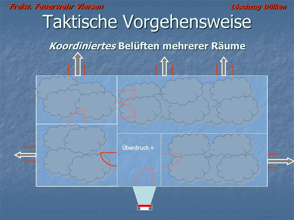 Freiw. Feuerwehr Viersen Löschzug Dülken Ch. Kutscheidt © 2002 Falsche Taktik +