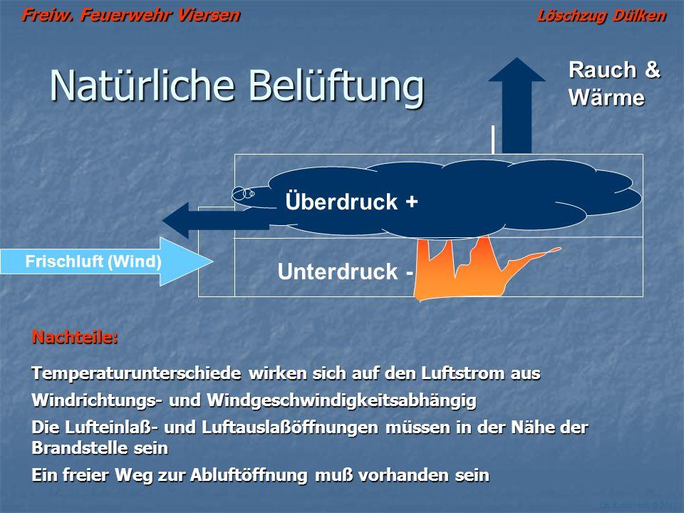 Ch. Kutscheidt © 2002 Unter Belüftung bzw. Ventilation versteht man das Entfernen und Ersetzen von Rauch, Heißgasen und/oder Gasen durch Frischluft in
