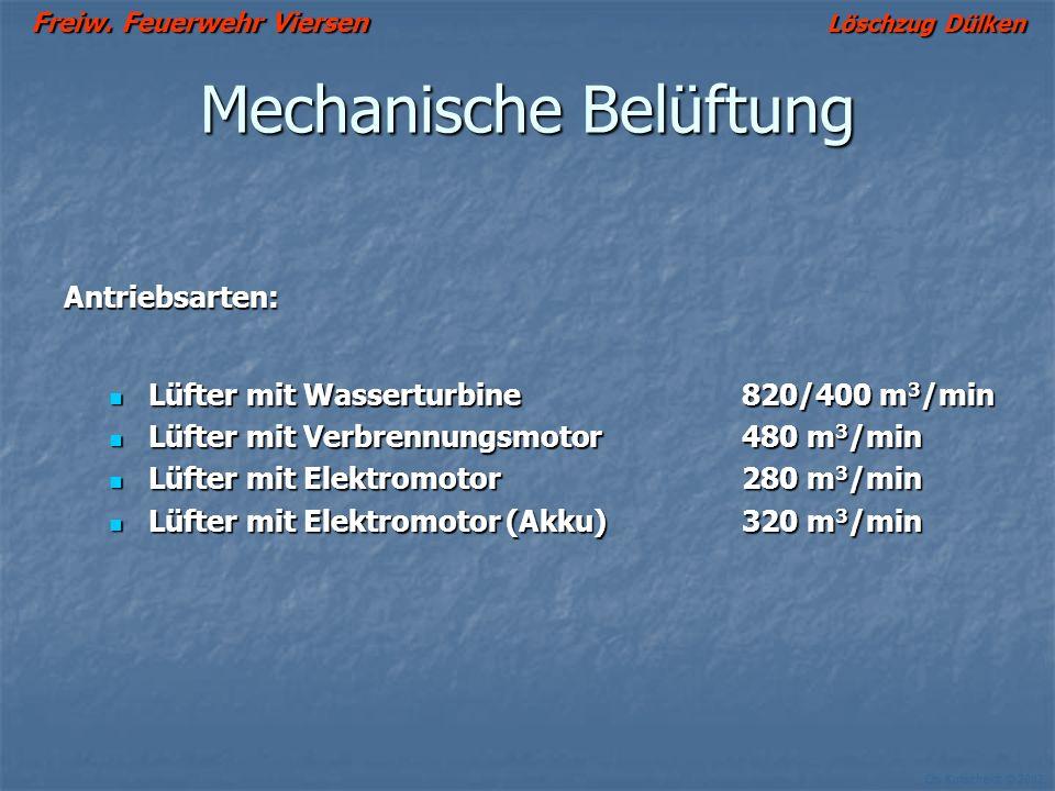 Freiw. Feuerwehr Viersen Löschzug Dülken Ch. Kutscheidt © 2002 Natürliche Belüftung Überdruck + Unterdruck - Frischluft (Wind) Rauch & WärmeNachteile: