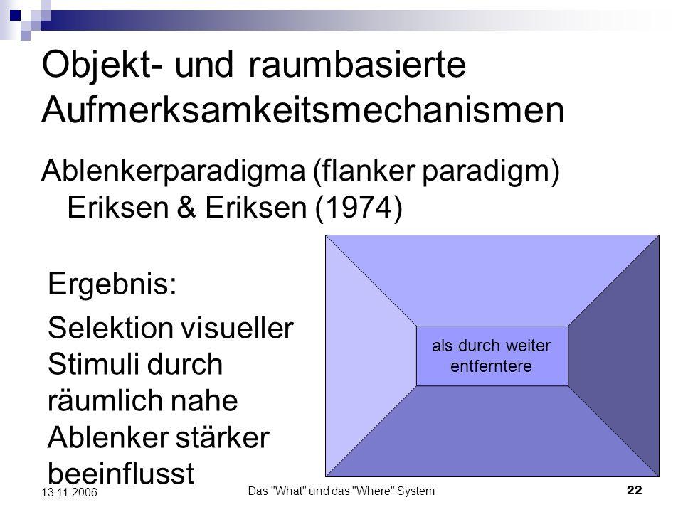 Das What und das Where System23 13.11.2006 Objekt- und raumbasierte Aufmerksamkeitsmechanismen Annahme das sich unsere Aufmerksamkeit vor allem an räumlichen Aspekten orientiert