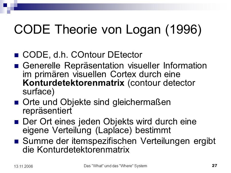 Das What und das Where System28 13.11.2006 CODE Theorie von Logan (1996) Matrix kann durch top-down Prozesse verändert werden Auf diese Weise können Schwellenwerte gesetzt werden, so dass Objekte (als Gruppen wahrgenommen) entstehen Aufmerksamkeitsmechanismen wählen diejenigen Regionen der Matrix aus, die die Schwelle überschritten haben Es werden also Matrixmuster abgegriffen (feature catch).