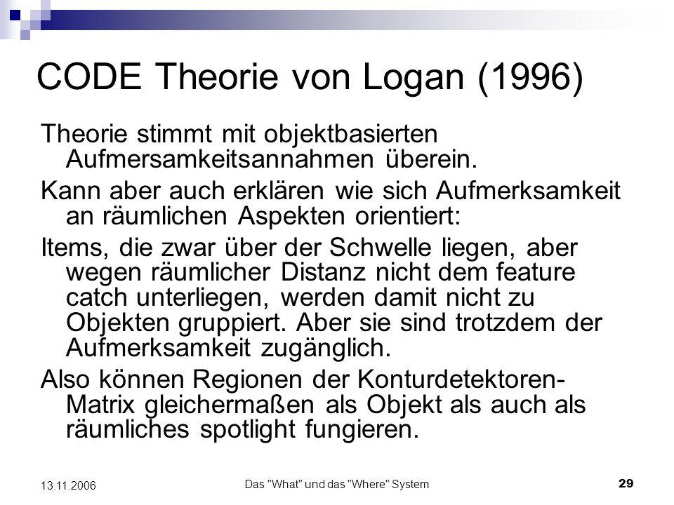 Das What und das Where System30 13.11.2006 CODE Theorie von Logan (1996) Fazit: Kann Dichotomie der objekt- und raumbasierten Aufmerksamkeitsmechanismen integrieren.