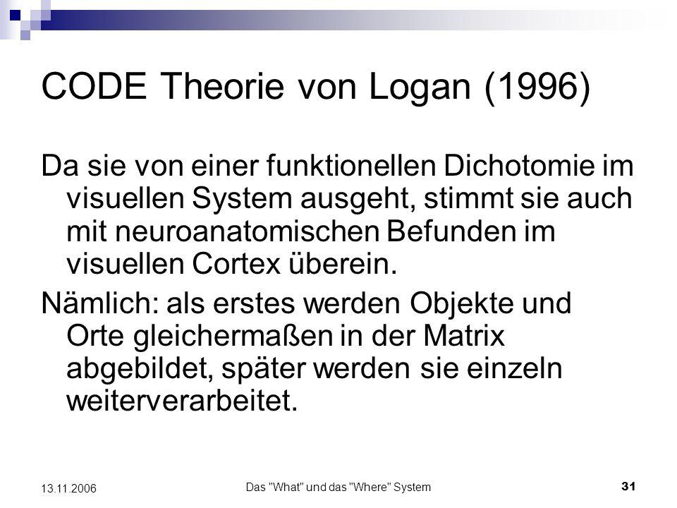 Das What und das Where System32 13.11.2006 Selektive Interferenz 1.