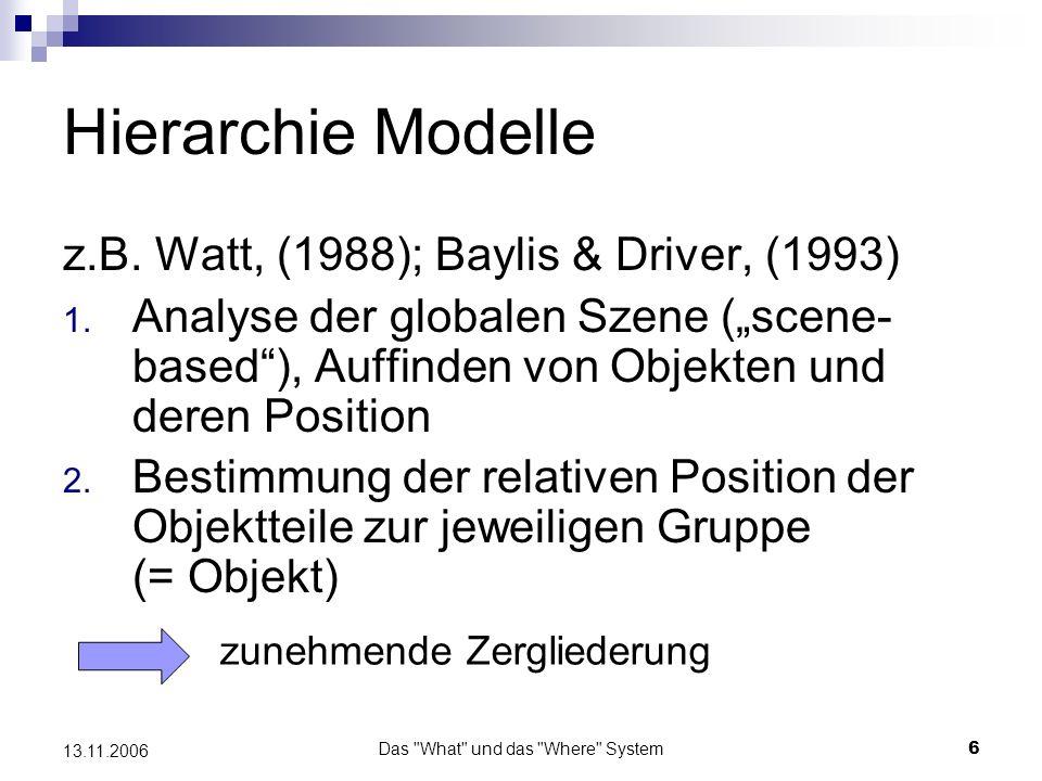 Das What und das Where System7 13.11.2006 Hierarchie Modelle Ursprüngliches what und where System wird ersetzt Neues Codierungsschema: räumliche Information ist durch Orte in einem generellen Bezugsrahmen gegeben, objektbezogene Information durch Orte in einem Objektbezugsrahmen Ausschließlich räumliche Information