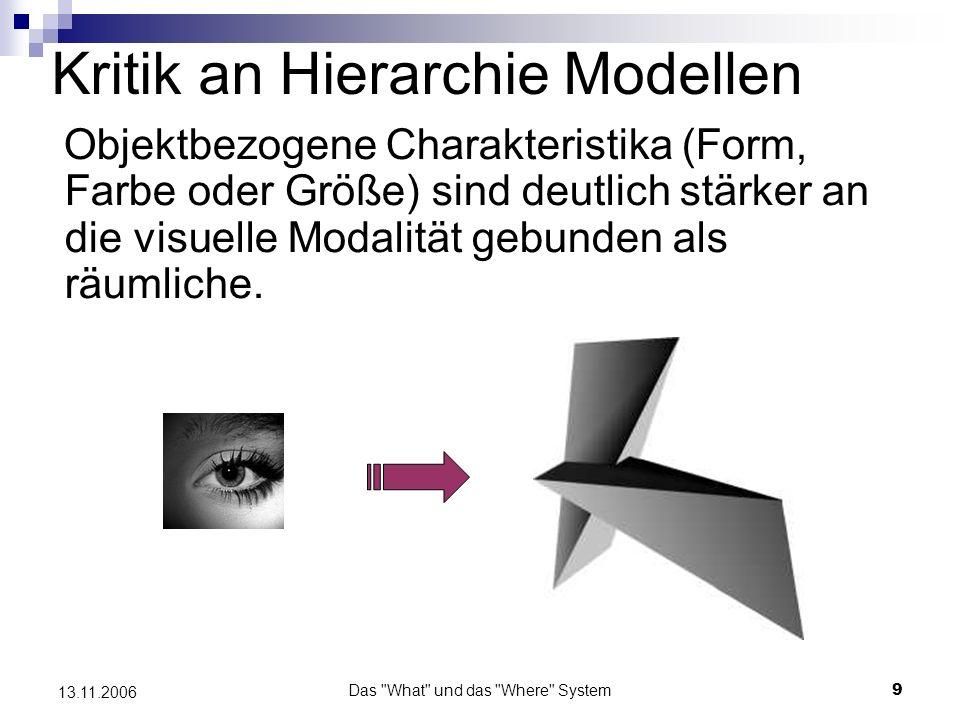 Das What und das Where System10 13.11.2006 Kritik an Hierarchie Modellen Objektbezogene Charakteristika (Form, Farbe oder Größe) sind deutlich stärker an die visuelle Modalität gebunden als räumliche.