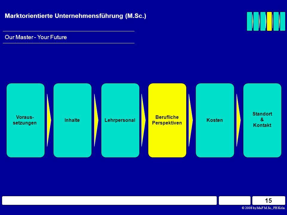 15 © 2008 by MuF M.Sc., FH Köln Our Master - Your Future Marktorientierte Unternehmensführung (M.Sc.) Berufliche Perspektiven InhalteLehrpersonal Vora