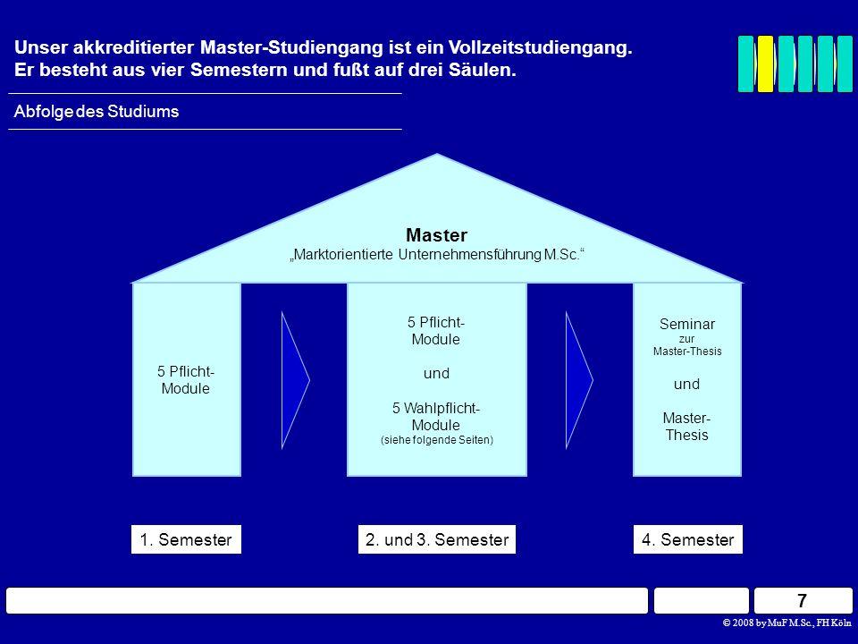 1. Semester4. Semester2. und 3. Semester 5 Pflicht- Module 5 Pflicht- Module und 5 Wahlpflicht- Module (siehe folgende Seiten) Seminar zur Master-Thes