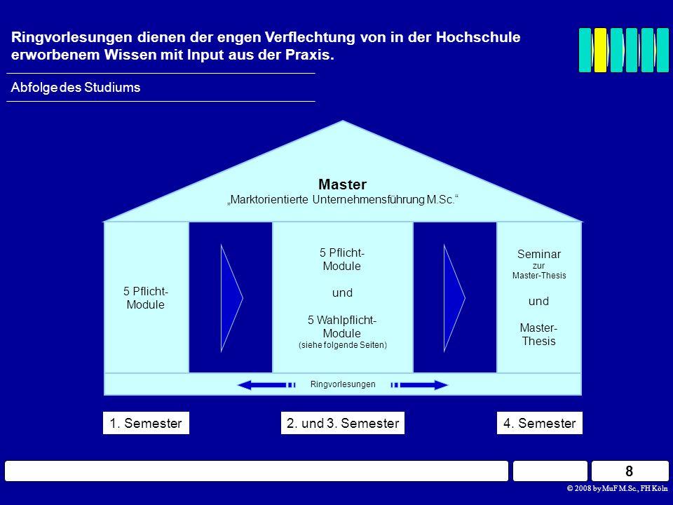 19 © 2008 by MuF M.Sc., FH Köln Our Master - Your Future Marktorientierte Unternehmensführung (M.Sc.) Berufliche Perspektiven InhalteLehrpersonal Voraus- setzungen Standort & Kontakt Kosten