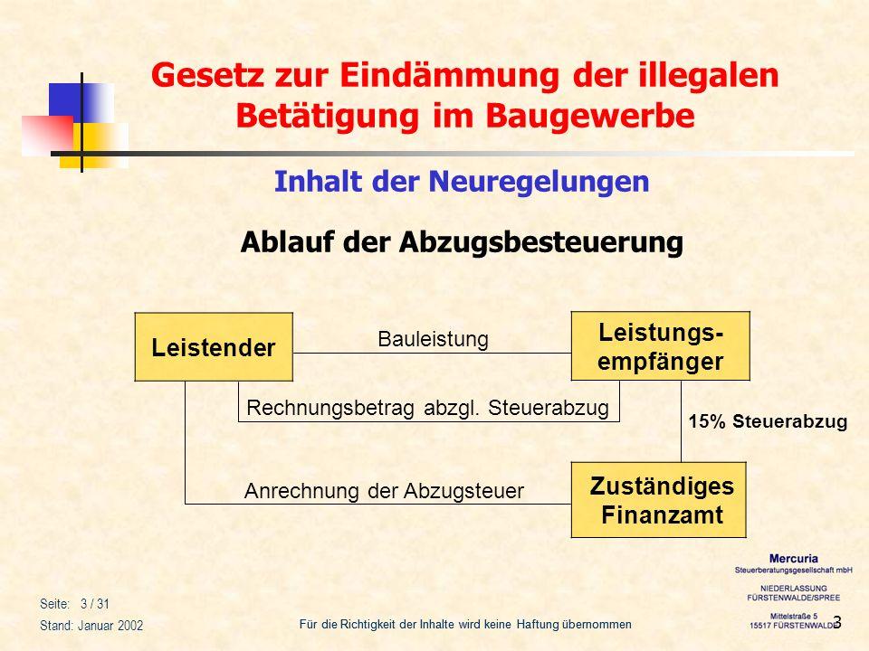 Gesetz zur Eindämmung der illegalen Betätigung im Baugewerbe Für die Richtigkeit der Inhalte wird keine Haftung übernommen Seite: 14 / 31 Stand: Januar 2002 14 Beispiel 2 Rechnungsbetrag netto + 16% USt Gesamtbetrag./.