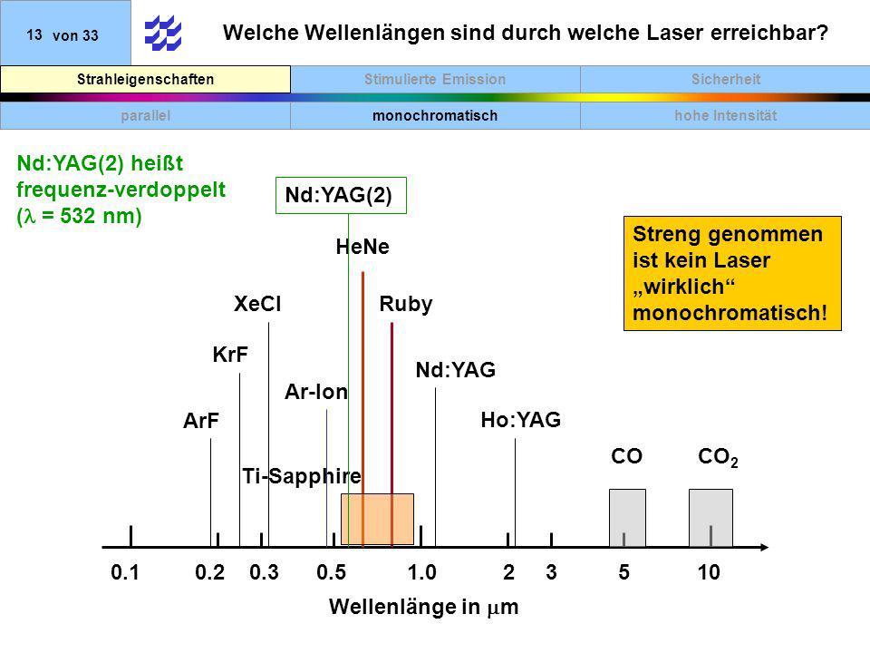 SicherheitStimulierte EmissionStrahleigenschaften 13von 33 Welche Wellenlängen sind durch welche Laser erreichbar? Wellenlänge in m 0.1 0.2 0.3 0.5 1.