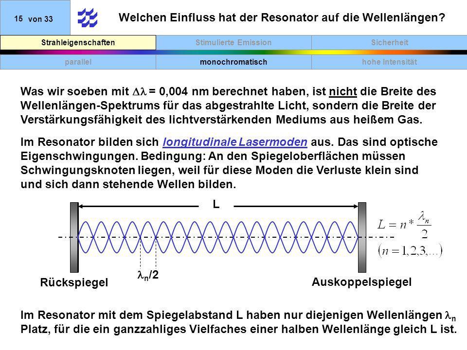 SicherheitStimulierte EmissionStrahleigenschaften 15von 33 Welchen Einfluss hat der Resonator auf die Wellenlängen? parallelmonochromatischhohe Intens