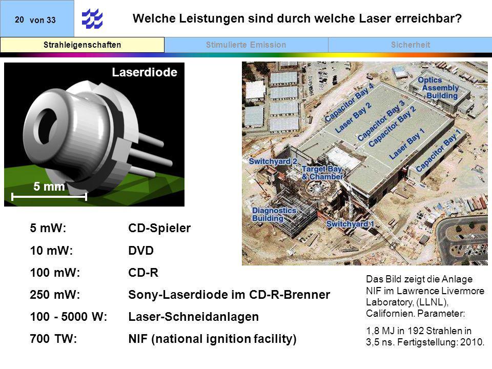 SicherheitStimulierte EmissionStrahleigenschaften 20von 33 5 mW:CD-Spieler 10 mW:DVD 100 mW:CD-R 250 mW:Sony-Laserdiode im CD-R-Brenner 100 - 5000 W:Laser-Schneidanlagen 700 TW:NIF (national ignition facility) Das Bild zeigt die Anlage NIF im Lawrence Livermore Laboratory, (LLNL), Californien.