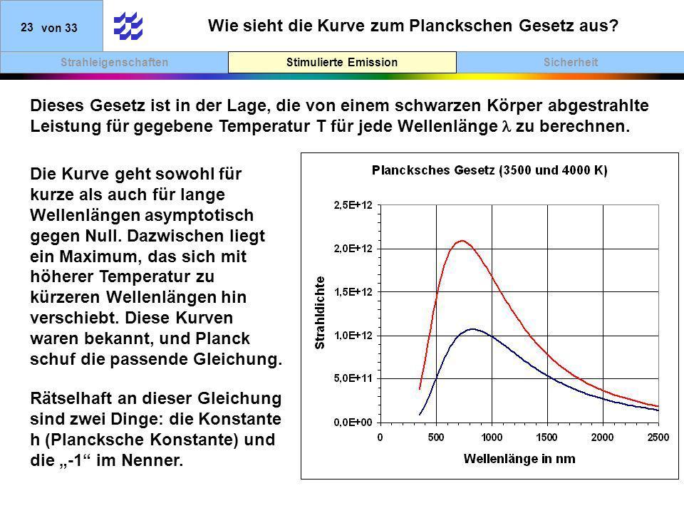 SicherheitStimulierte EmissionStrahleigenschaften 23von 33 Wie sieht die Kurve zum Planckschen Gesetz aus? Stimulierte Emission Dieses Gesetz ist in d