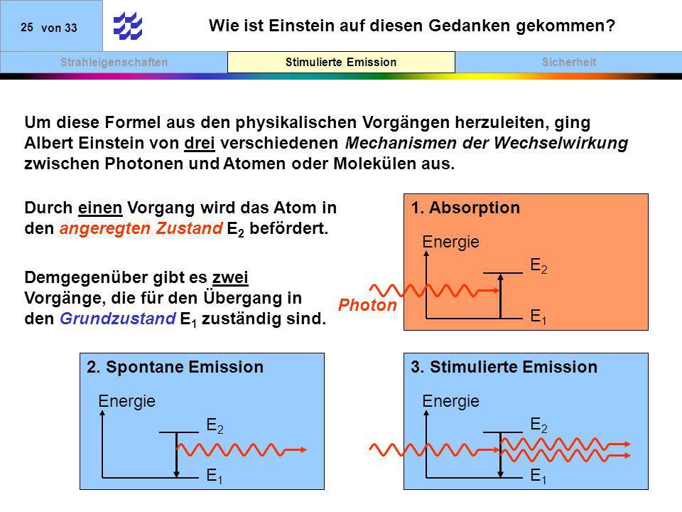 SicherheitStimulierte EmissionStrahleigenschaften 25von 33 Wie ist Einstein auf diesen Gedanken gekommen? Stimulierte Emission Um diese Formel aus den