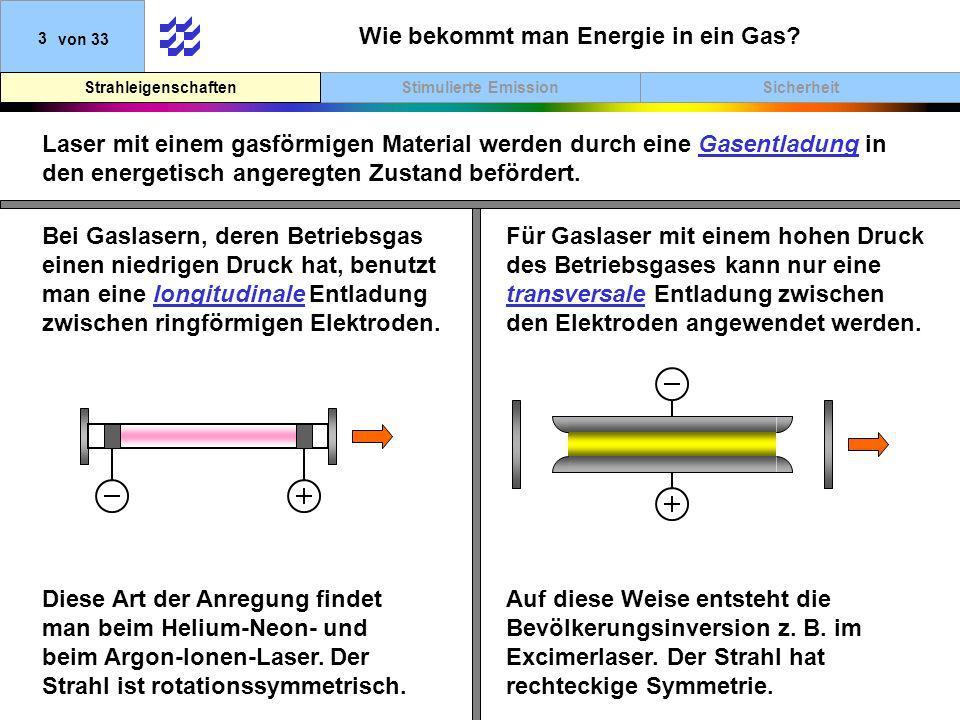 SicherheitStimulierte EmissionStrahleigenschaften 3von 33 Wie bekommt man Energie in ein Gas? Laser mit einem gasförmigen Material werden durch eine G