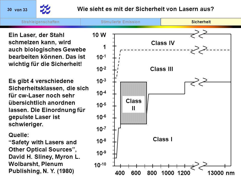 SicherheitStimulierte EmissionStrahleigenschaften 30von 33 Wie sieht es mit der Sicherheit von Lasern aus? Es gibt 4 verschiedene Sicherheitsklassen,