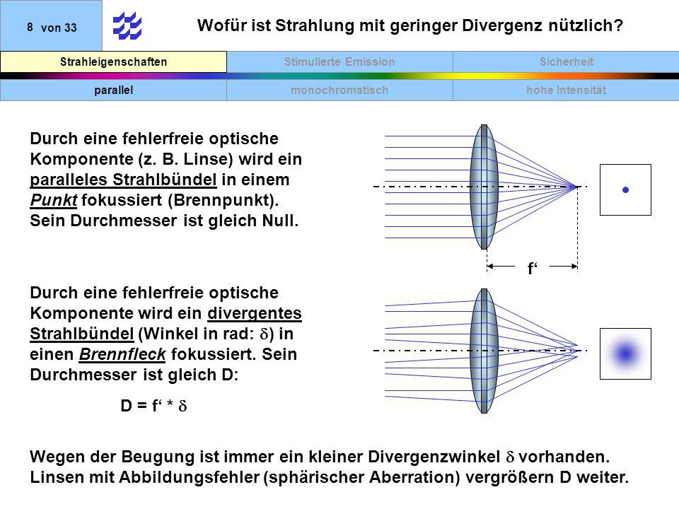 SicherheitStimulierte EmissionStrahleigenschaften 19von 33 parallelmonochromatischhohe Intensität Ein gepulster Laser (pm = pulsed mode) geht selbständig aus und muss immer wieder eingeschaltet werden.