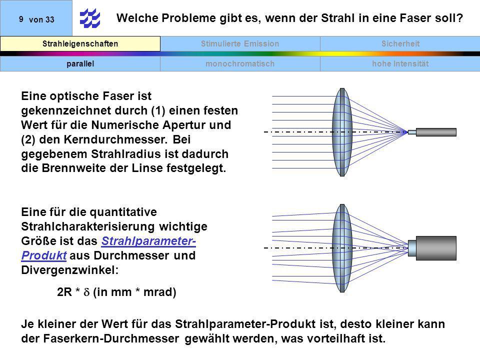 SicherheitStimulierte EmissionStrahleigenschaften 10von 33 Ein Beispiel zur Faser-Einkopplung Beispiel: Ein Festkörperlaser hat einen Strahldurchmesser von 6 mm und einen Wert für das Strahlparameter-Produkt von 60 mm * mrad (rotationssymmetrisch).