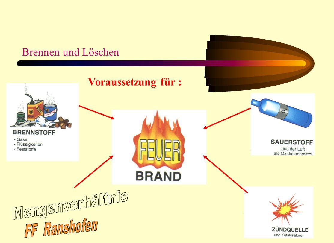 Erstellt von: OBM Uwe Schmeiser FF.Gernsbach Abt.Staufenberg April 2002 Überarbeitet von: R. Zimmermann; Leiter der Feuerwehr Gernsbach; Januar 2006 A