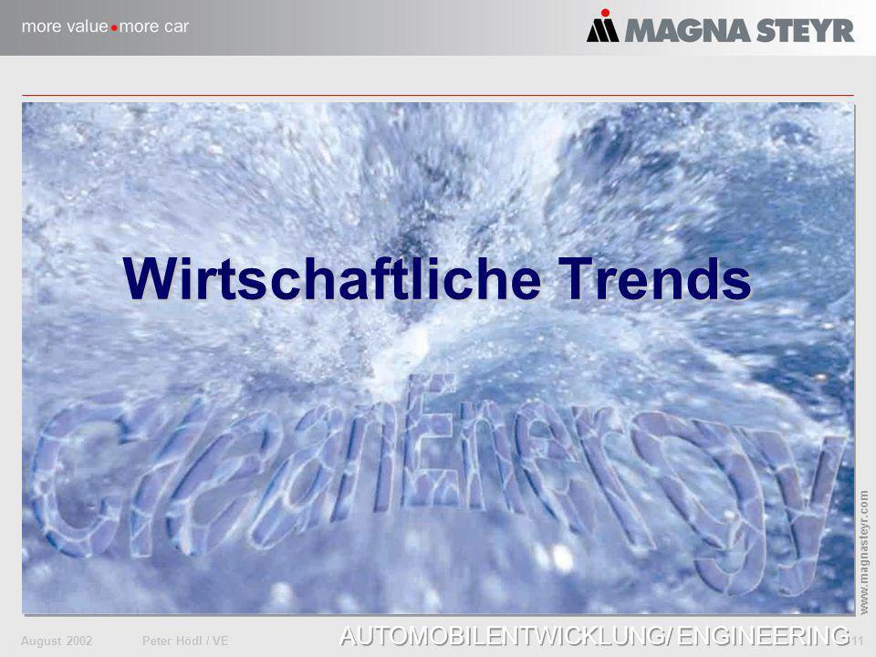 August 2002Peter Hödl / VE 11 www.magnasteyr.com AUTOMOBILENTWICKLUNG/ ENGINEERING Wirtschaftliche Trends