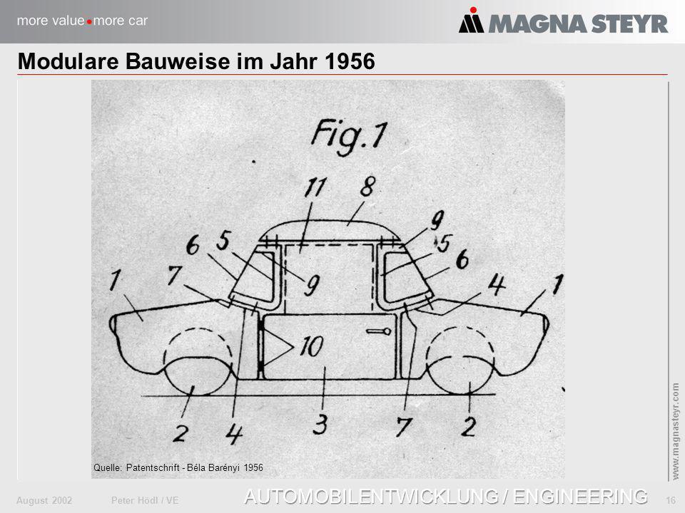August 2002Peter Hödl / VE 16 www.magnasteyr.com AUTOMOBILENTWICKLUNG / ENGINEERING Modulare Bauweise im Jahr 1956 Quelle: Patentschrift - Béla Barény