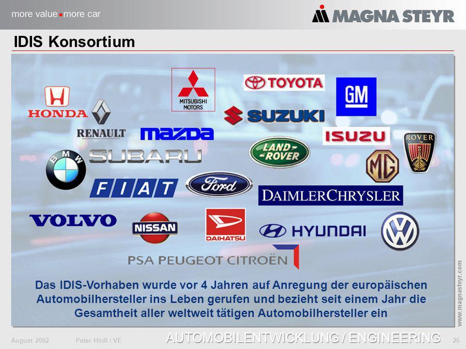 August 2002Peter Hödl / VE 26 www.magnasteyr.com AUTOMOBILENTWICKLUNG / ENGINEERING IDIS Konsortium Das IDIS-Vorhaben wurde vor 4 Jahren auf Anregung