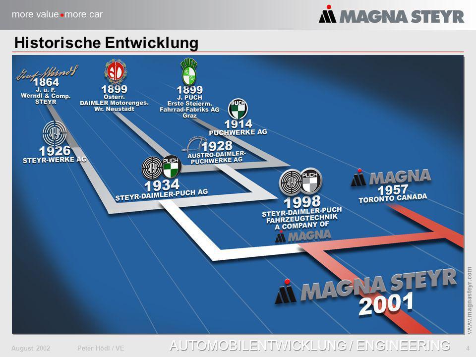 August 2002Peter Hödl / VE 5 www.magnasteyr.com AUTOMOBILENTWICKLUNG / ENGINEERING Produktgruppen Automobil- entwicklung Automobil- entwicklung Entwicklung von Komponenten, Systemen, Modulen bis zu gesamten Fahrzeugen Fahrwerks- & Achsmodule Chassis on Wheels Motoren- aufrüstung Antriebsstrang & Antriebsstrang- komponenten (4x4) Massenausgleichs- systeme Antriebs- strang Antriebs- strang Planung und Betrieb von Produktions- einrichtungen zur Fahrzeug- serienfertigung Automobil- produktion Automobil- produktion Fahrwerk FahrzeugtechnikPowertrain