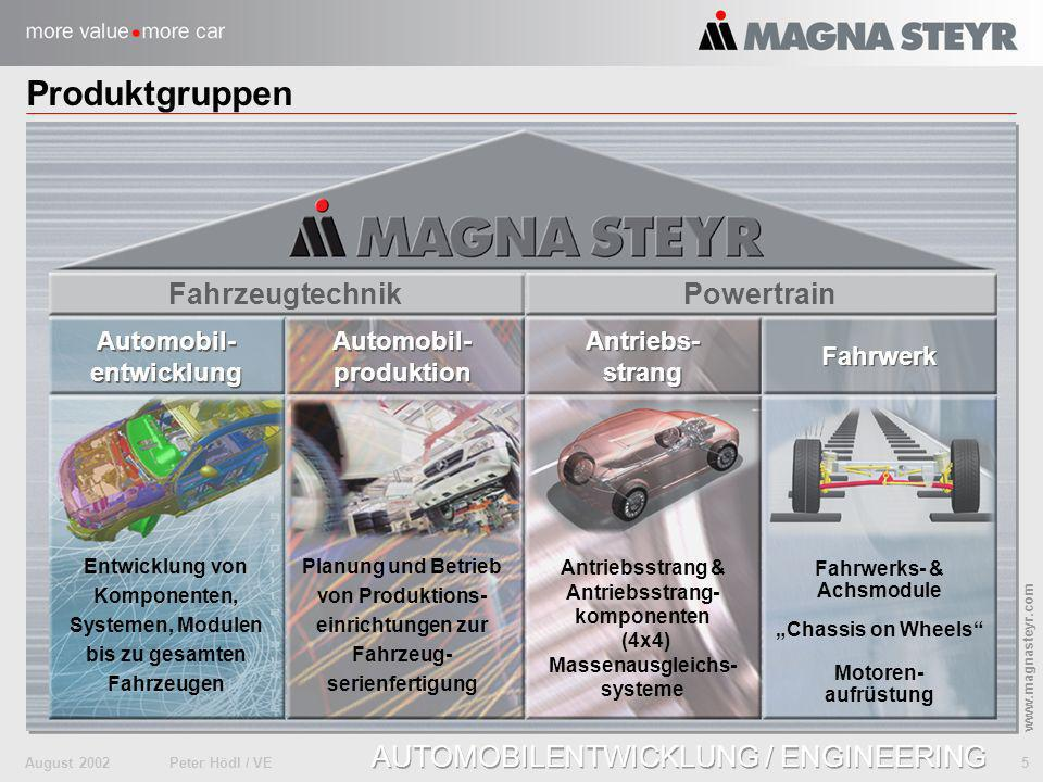 August 2002Peter Hödl / VE 5 www.magnasteyr.com AUTOMOBILENTWICKLUNG / ENGINEERING Produktgruppen Automobil- entwicklung Automobil- entwicklung Entwic