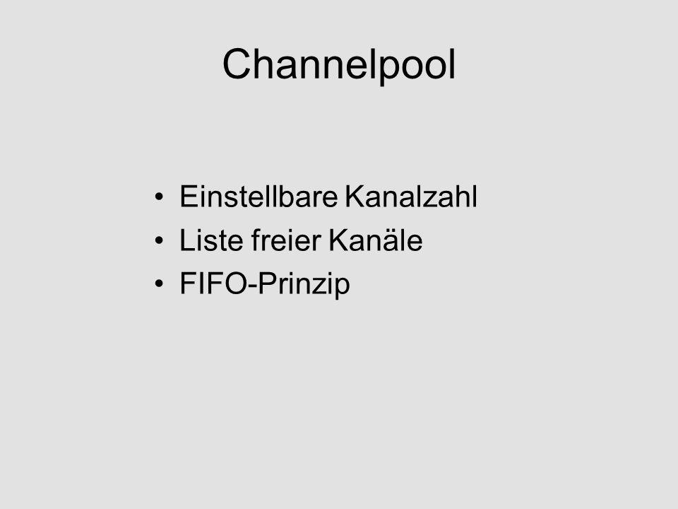 Channelpool Einstellbare Kanalzahl Liste freier Kanäle FIFO-Prinzip