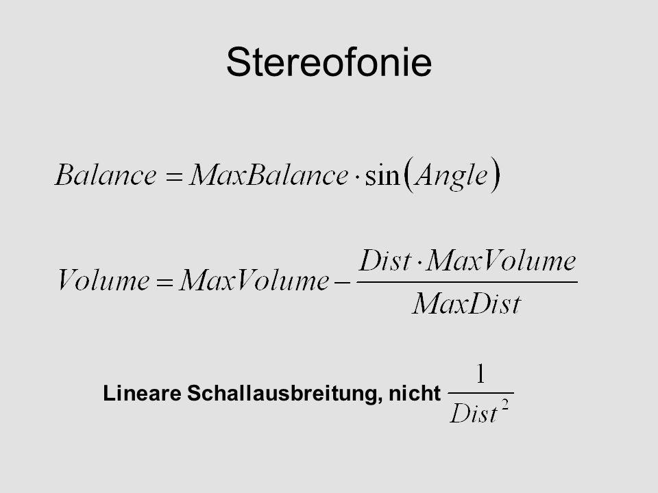 Stereofonie Lineare Schallausbreitung, nicht