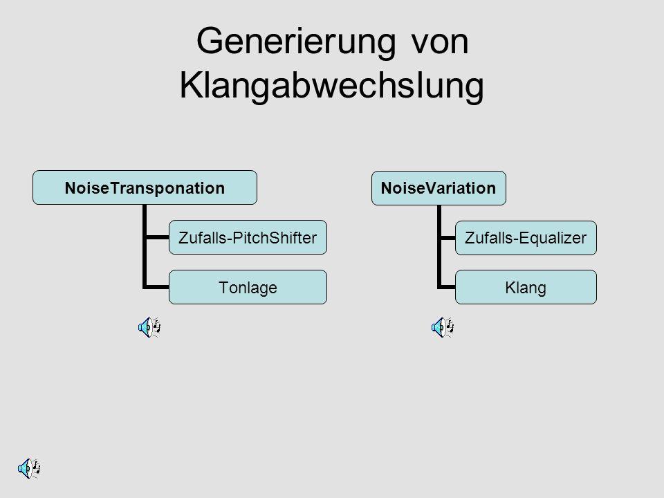 Music Reservierter Kanal Situationsabhängig Tracks werden vorgeladen Exklusiver Volume-Regler Multiple Formate (wav, mp3, ogg, …) Shuffle-Funktion FFT Analyser Komponiert, recorded & mastered