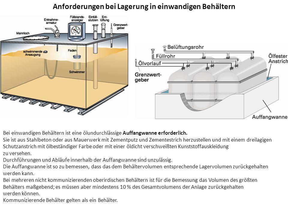 Sofern in den Bauartzulassungen keine abweichenden Abstände festgelegt sind, sind folgende Mindestabstände einzuhalten: Behälter in Auffangwannen allseitig: 40cm Behälter und Wände auf der Zugangs und einer anschließenden Seite: 40cm Behälter und übrige Wände 25cm bei Behältern aus Kunststoff: 5cm Batteriebehälter untereinander: 4cm Einstiegsöffnung und Decke oder Wand bei Behältern mit Einstiegsöffnung:60cm bei lichter Weite der Einstiegsöffnung > 60 cm:50cm Behälter und Fußboden bei Behältern nach DIN 6620-1: 5cm bei allen übrigen Behältern:10cm bei Kunststoffbehältern (entsprechend Bauartzulassung): 0cm Mindestabstände der Behälter zu Wänden, Decken und zueinander