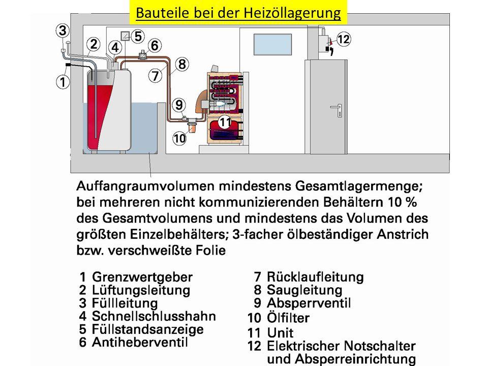 Füllleitung Füllleitung soll in den Nennweiten DN 50 oder DN 80 und mit Gefälle zum Behälter verlegt werden.